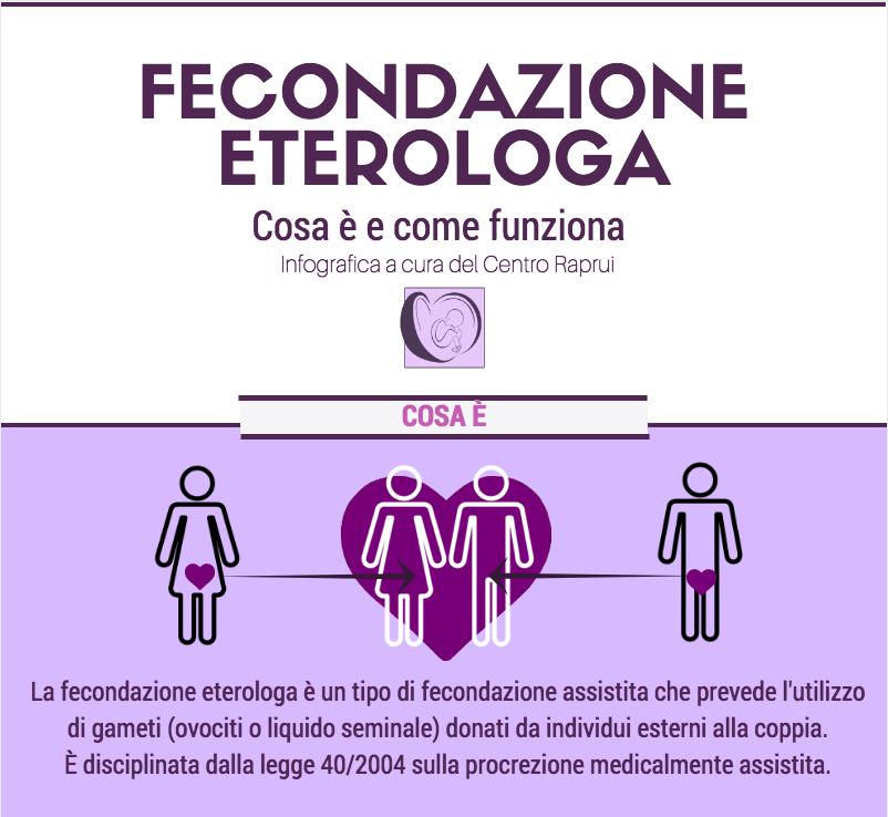 fecondazione eterologa infografica 1